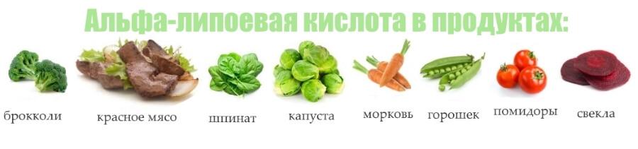 Антиоксидант Альфа-липоевая кислота в продуктах питания