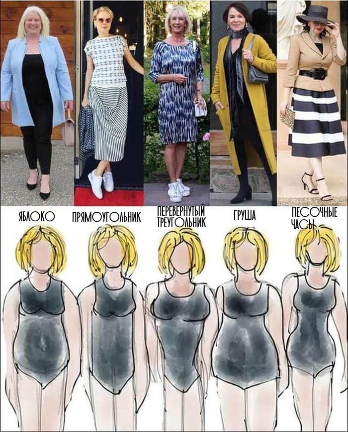Основные типы женской фигуры