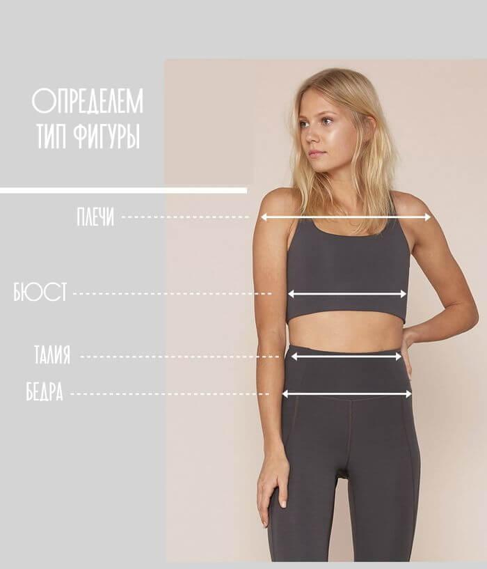 Как измерить себя и узнать тип фигуры